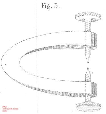 archives du journal suisse de l 39 horlogerie et de la bijouterie de l 39 ann e 1876. Black Bedroom Furniture Sets. Home Design Ideas