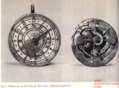 invention de la montre